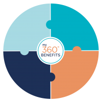 My360 Benefits - The employee benefits broker and group health insurance advisor in Spanish Fort
