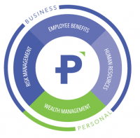 Premier Consulting Partners - The employee benefits broker and group health insurance advisor in Tulsa